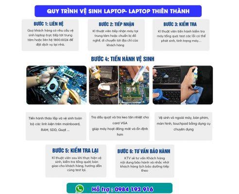 quy trình vệ sinh laptop- laptop Thiên Thành